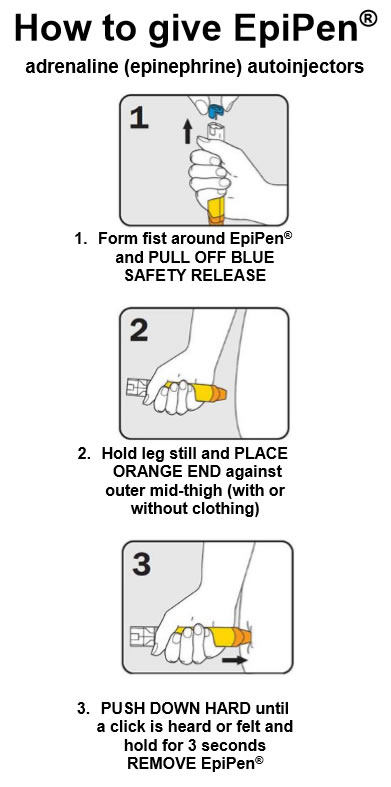 How to give EpiPen 2018