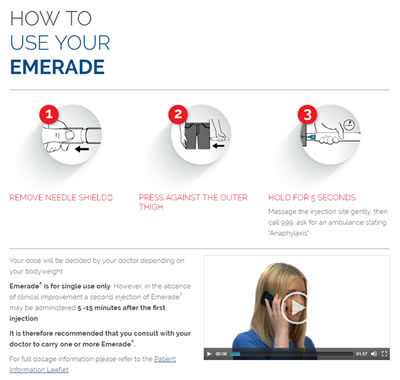 How to use Emerade